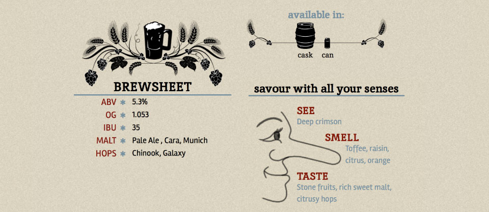 brewsheet & beek geek graphics with info